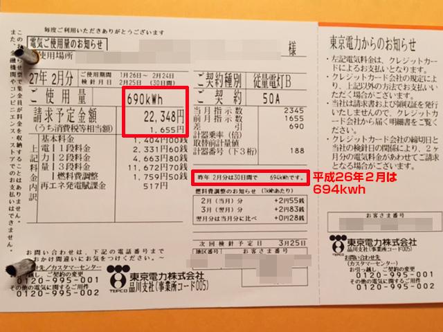 電力削減パワーディスクテスト③ 東京電力1